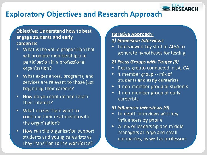 Exploratory Objectives and Research Approach Objective: Understand how to best engage students and early