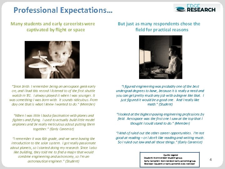 Professional Expectations… Many students and early careerists were captivated by flight or space But