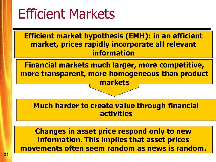 Efficient Markets Efficient market hypothesis (EMH): in an efficient market, prices rapidly incorporate all