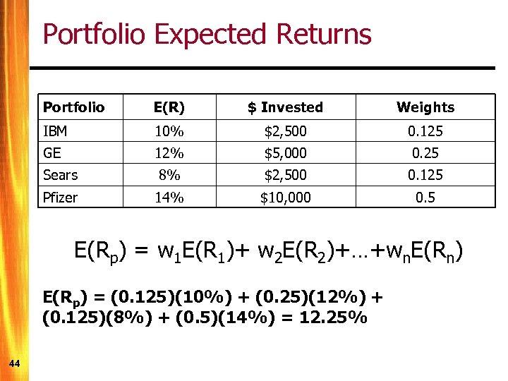 Portfolio Expected Returns Portfolio E(R) $ Invested Weights IBM 10% $2, 500 0. 125