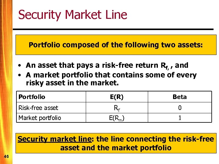 Security Market Line Portfolio composed of the following two assets: • An asset that