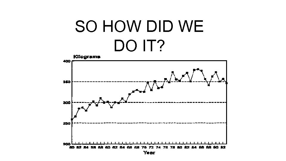 SO HOW DID WE DO IT?
