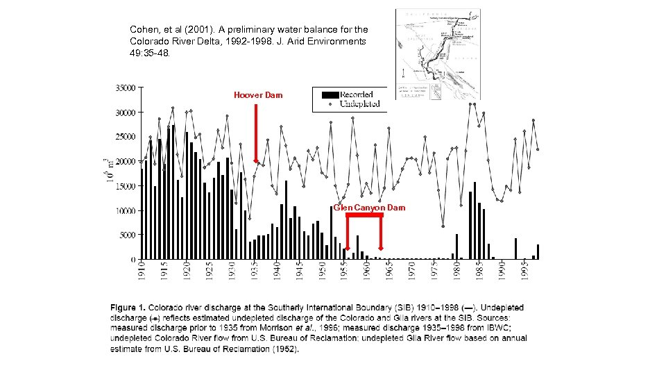 Cohen, et al (2001). A preliminary water balance for the Colorado River Delta, 1992