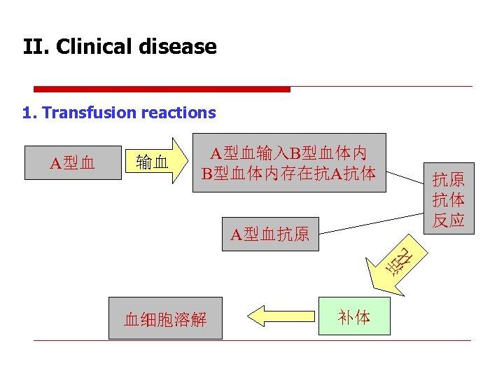 II. Clinical disease 1. Transfusion reactions A型血输入B型血体内存在抗A抗体 抗原 抗体 反应 A型血抗原 活 化 A型血