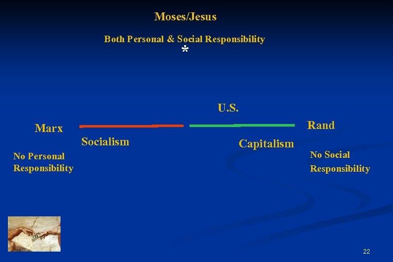 Moses/Jesus Both Personal & Social Responsibility * U. S. Marx No Personal Responsibility Rand