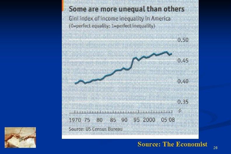 Source: The Economist 26