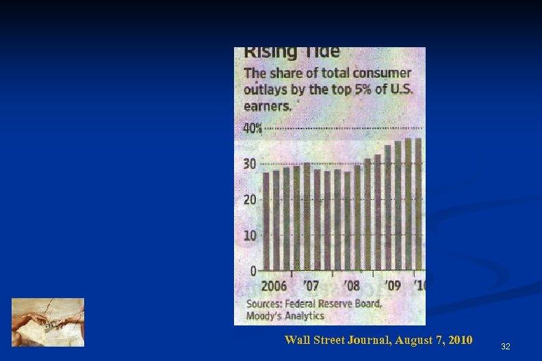 Wall Street Journal, August 7, 2010 32