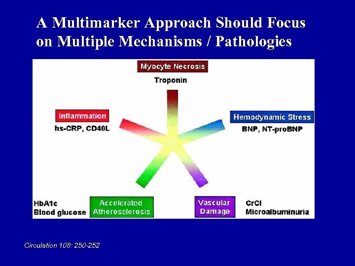 A Multimarker Approach Should Focus on Multiple Mechanisms / Pathologies Circulation 108: 250 -252