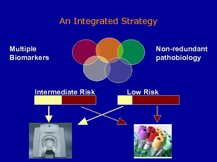 An Integrated Strategy Multiple Biomarkers Intermediate Risk Non-redundant pathobiology Low Risk
