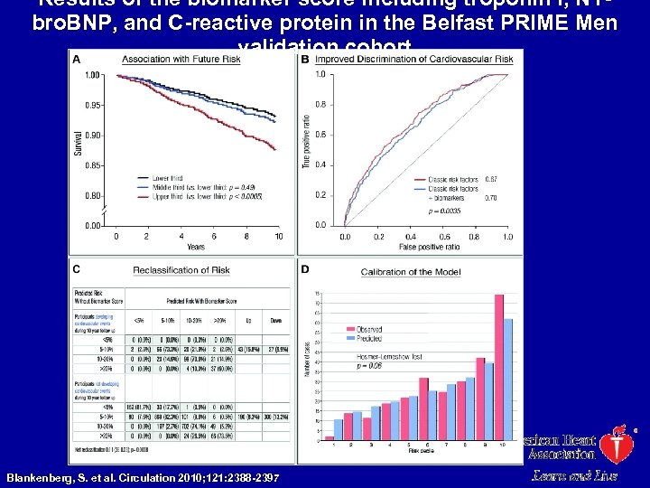 Results of the biomarker score including troponin I, NTbro. BNP, and C-reactive protein in