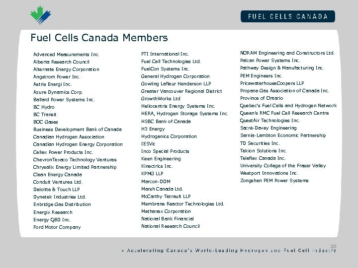 Canada s Hydrogen and Fuel Cell Industry Global Partnering