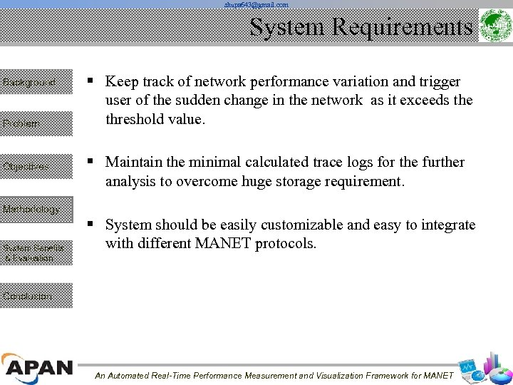 shupa 643@gmail. com System Requirements Background Problem Objectives § Keep track of network performance