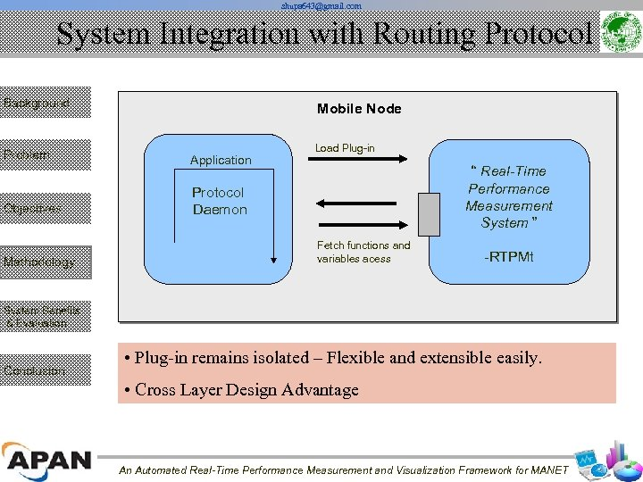 shupa 643@gmail. com System Integration with Routing Protocol Background Problem Objectives Methodology Mobile Node