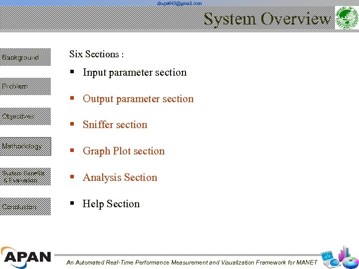 shupa 643@gmail. com System Overview Background Six Sections : § Input parameter section Problem
