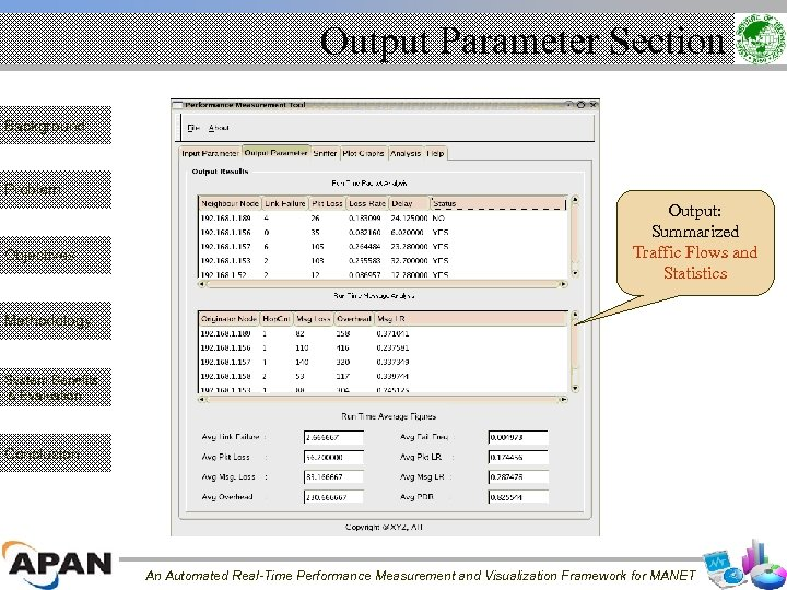 Output Parameter Section Background Problem Objectives Output: Summarized Traffic Flows and Statistics Methodology System