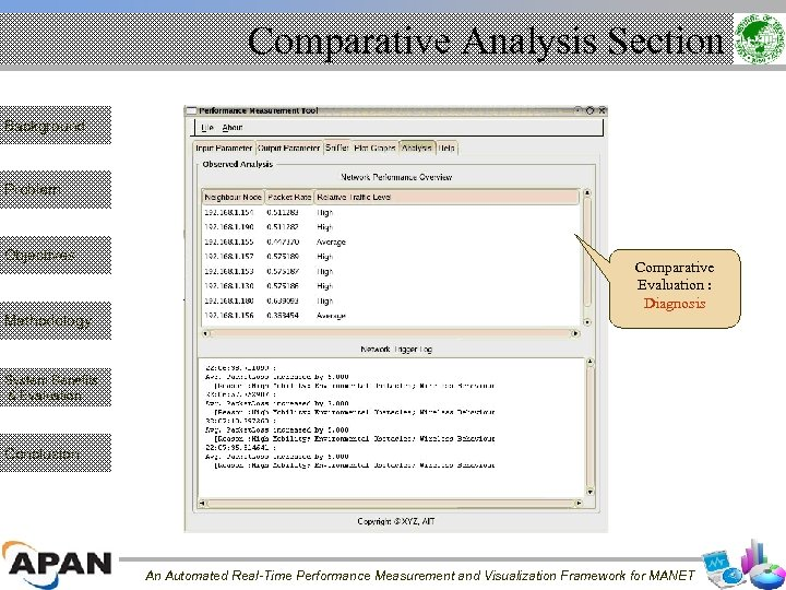 Comparative Analysis Section Background Problem Objectives Comparative Evaluation : Diagnosis Methodology System Benefits &
