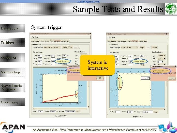 shupa 643@gmail. com Sample Tests and Results Background System Trigger Problem Objectives Methodology System