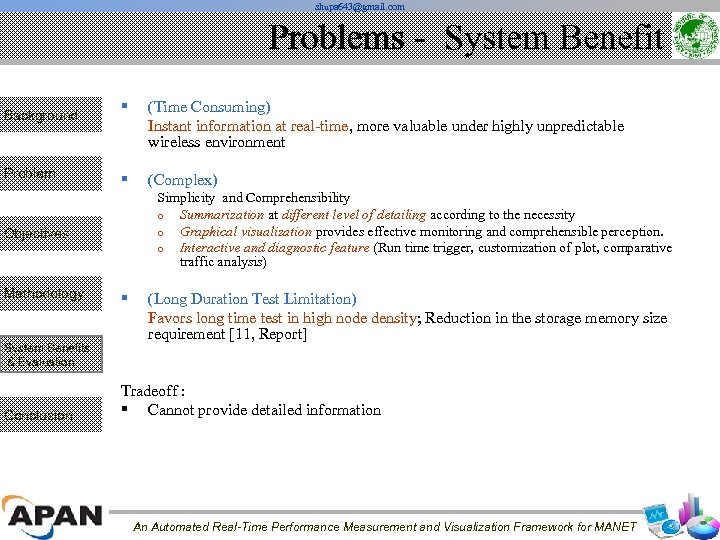 shupa 643@gmail. com Problems - System Benefit Background Problem § (Time Consuming) Instant information