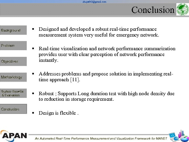 shupa 643@gmail. com Conclusion Background Problem Objectives Methodology System Benefits & Evaluation Conclusion §