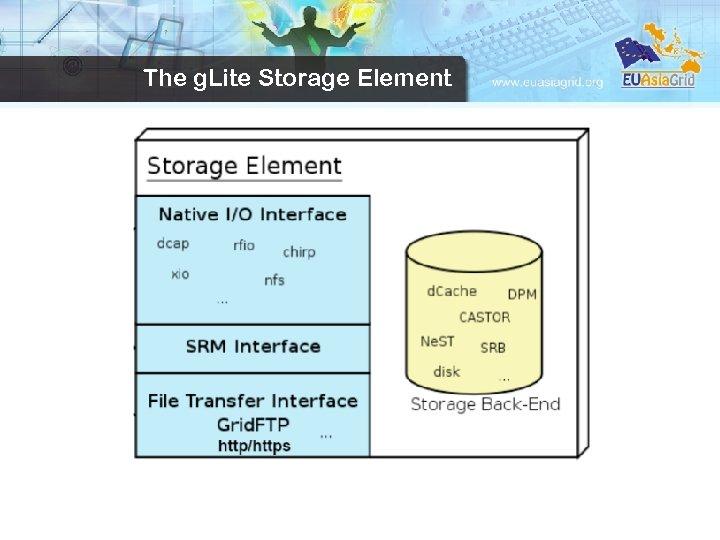 The g. Lite Storage Element