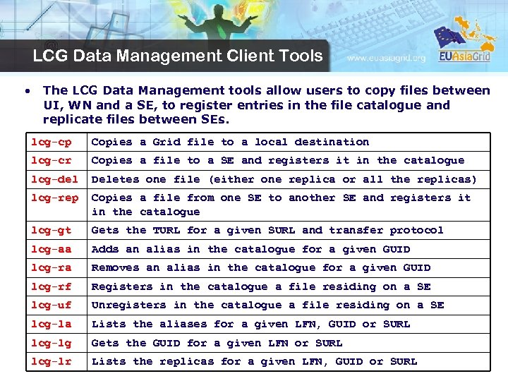 LCG Data Management Client Tools • The LCG Data Management tools allow users to