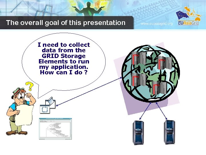 The overall goal of this presentation I need to collect data from the GRID