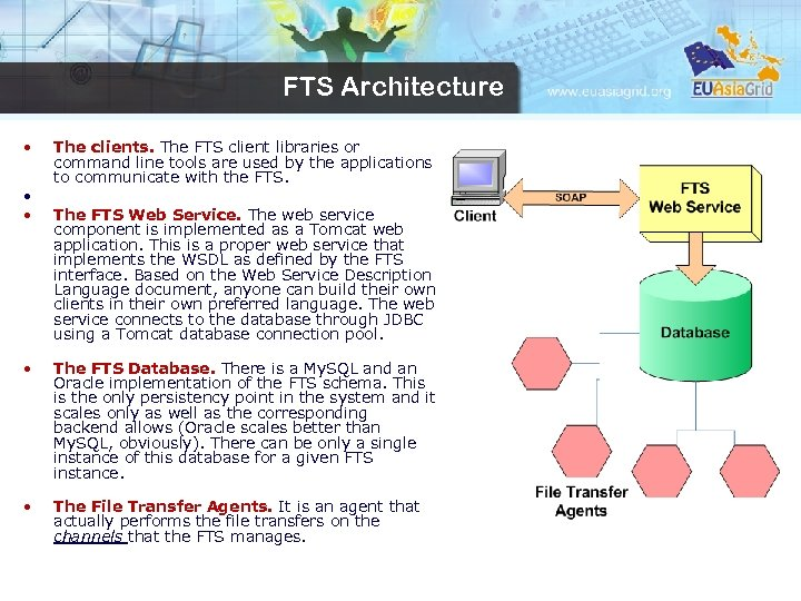 FTS Architecture • • • The clients. The FTS client libraries or command line