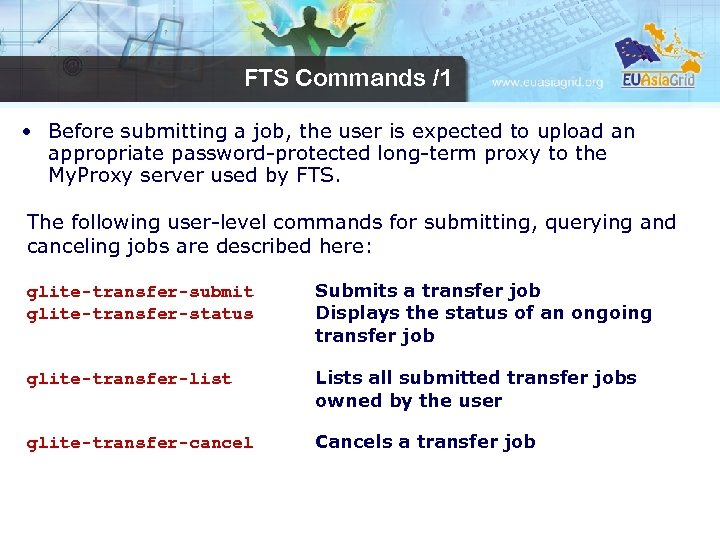 FTS Commands /1 • Before submitting a job, the user is expected to upload