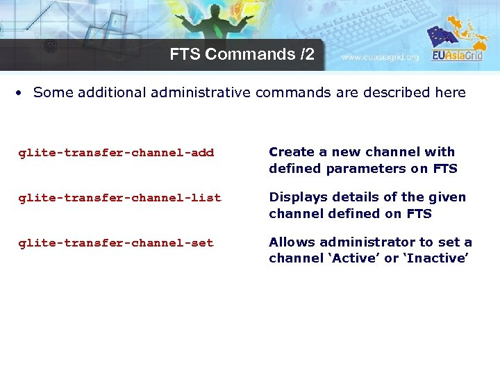 FTS Commands /2 • Some additional administrative commands are described here glite-transfer-channel-add Create a