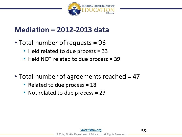 Mediation = 2012 -2013 data • Total number of requests = 96 • Held