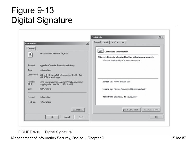 Figure 9 -13 Digital Signature Management of Information Security, 2 nd ed. - Chapter
