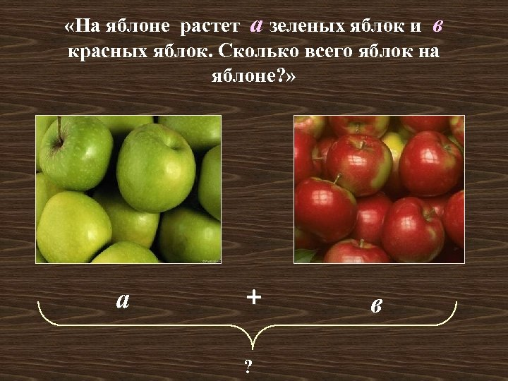 «На яблоне растет а зеленых яблок и в красных яблок. Сколько всего яблок