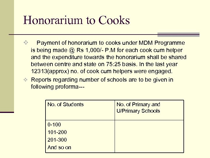 Honorarium to Cooks v Payment of honorarium to cooks under MDM Programme is being