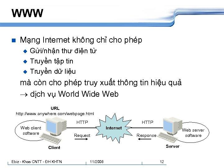 WWW n Mạng Internet không chỉ cho phép Gửi/nhận thư điện tử u Truyền