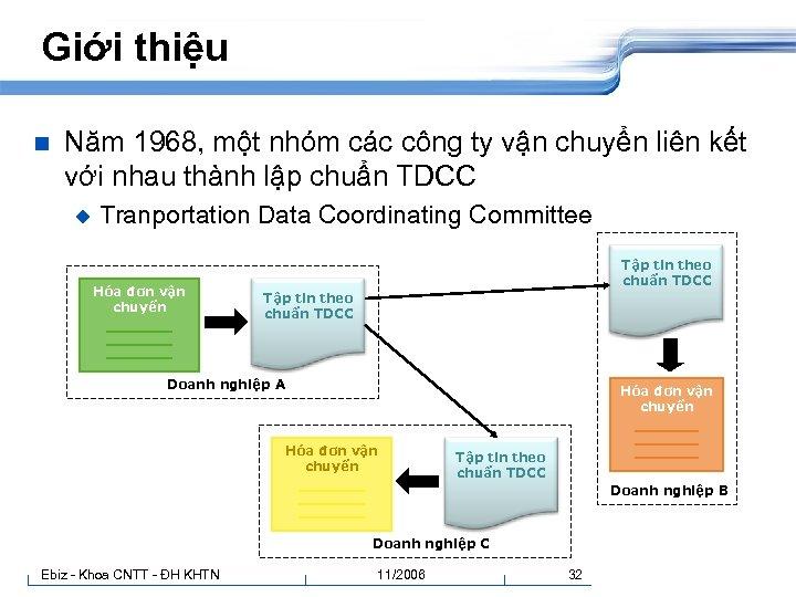 Giới thiệu n Năm 1968, một nhóm các công ty vận chuyển liên kết