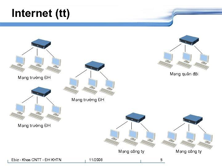 Internet (tt) Mạng quân đội Mạng trường ĐH Mạng công ty Ebiz - Khoa