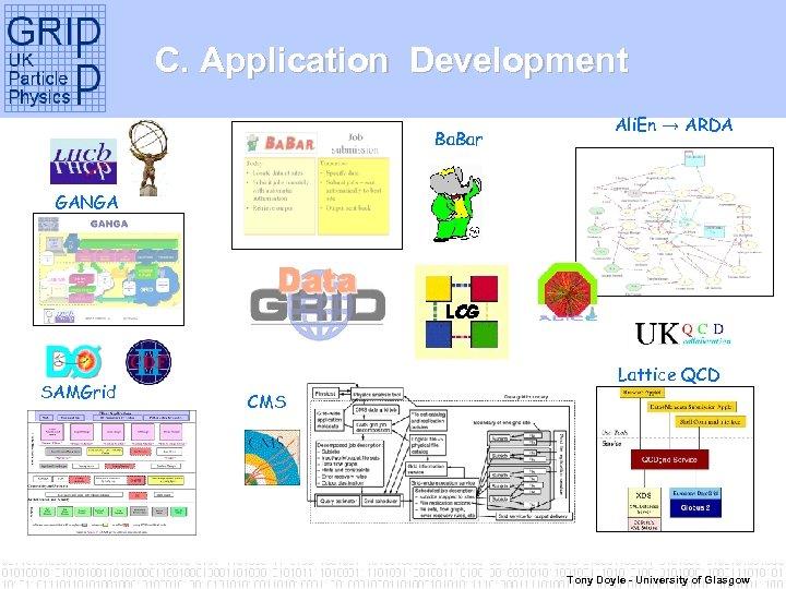 C. Application Development Ba. Bar Ali. En → ARDA GANGA SAMGrid Lattice QCD CMS