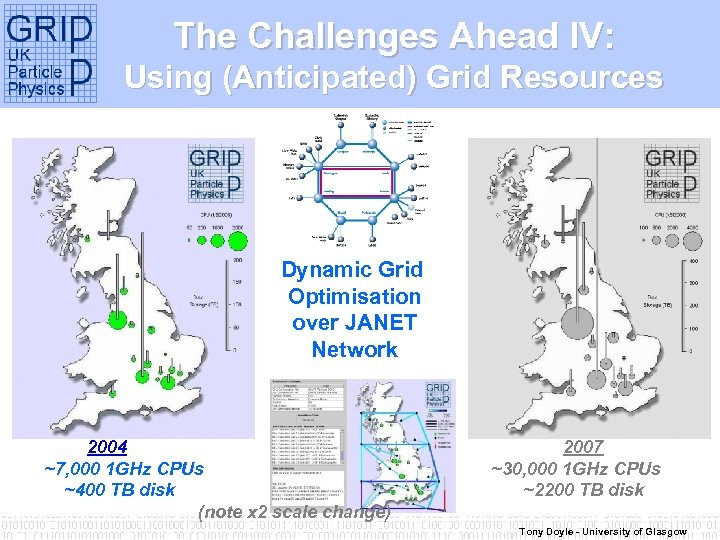 The Challenges Ahead IV: Using (Anticipated) Grid Resources Dynamic Grid Optimisation over JANET Network