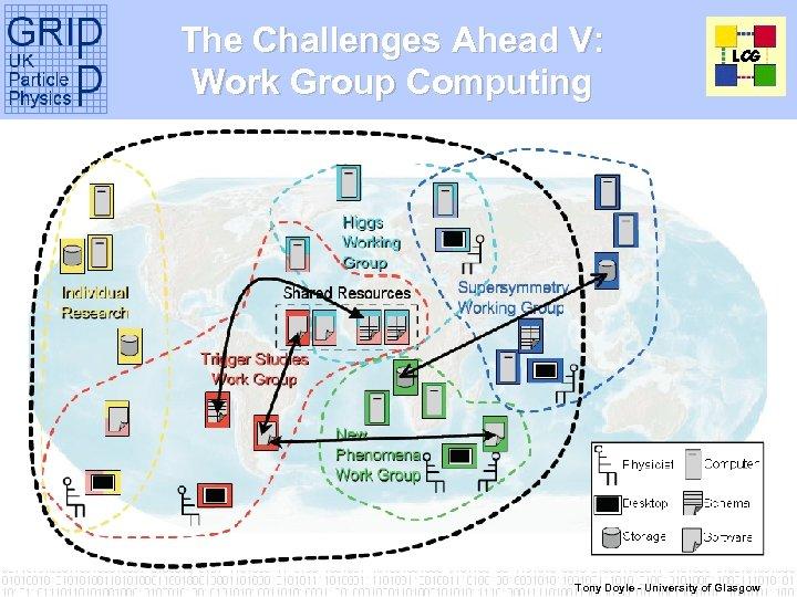 The Challenges Ahead V: Work Group Computing Tony Doyle - University of Glasgow