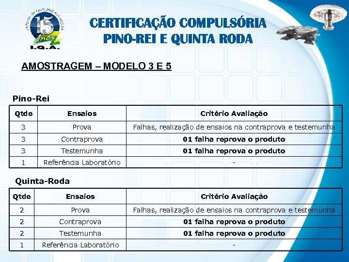 CERTIFICAÇÃO COMPULSÓRIA PINO-REI E QUINTA RODA AMOSTRAGEM – MODELO 3 E 5 Pino-Rei Qtde