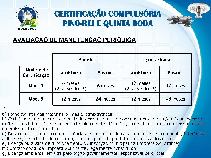 CERTIFICAÇÃO COMPULSÓRIA PINO-REI E QUINTA RODA AVALIAÇÃO DE MANUTENÇÃO PERIÓDICA Pino-Rei Quinta-Roda Modelo de