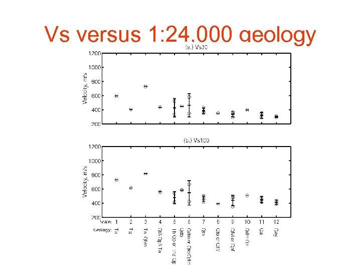 Vs versus 1: 24, 000 geology