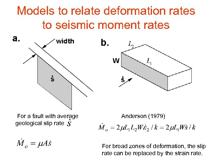 Models to relate deformation rates to seismic moment rates For a fault with average