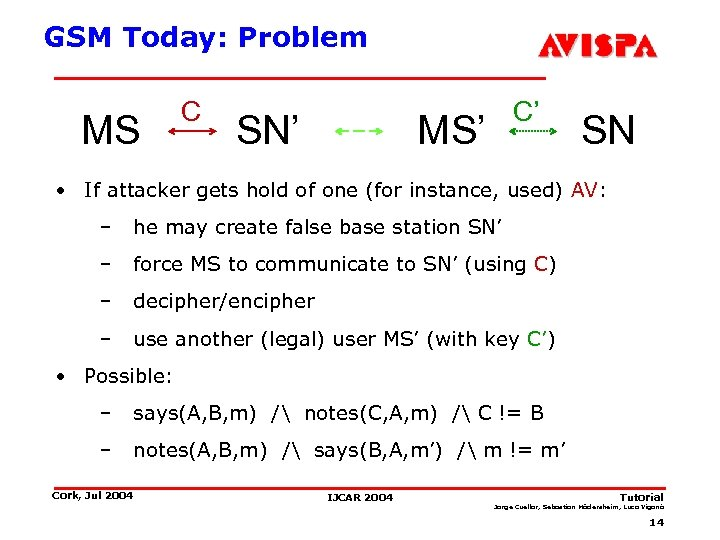 GSM Today: Problem MS C SN' C' MS' SN • If attacker gets hold