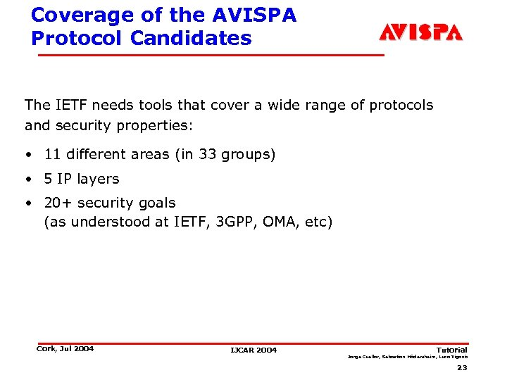 Coverage of the AVISPA Protocol Candidates The IETF needs tools that cover a wide
