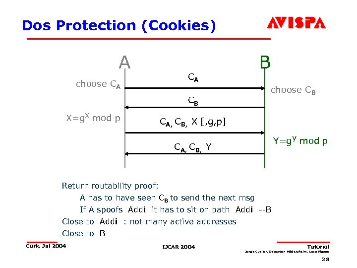 Dos Protection (Cookies) A choose CA B CA choose CB CB X=gx mod p