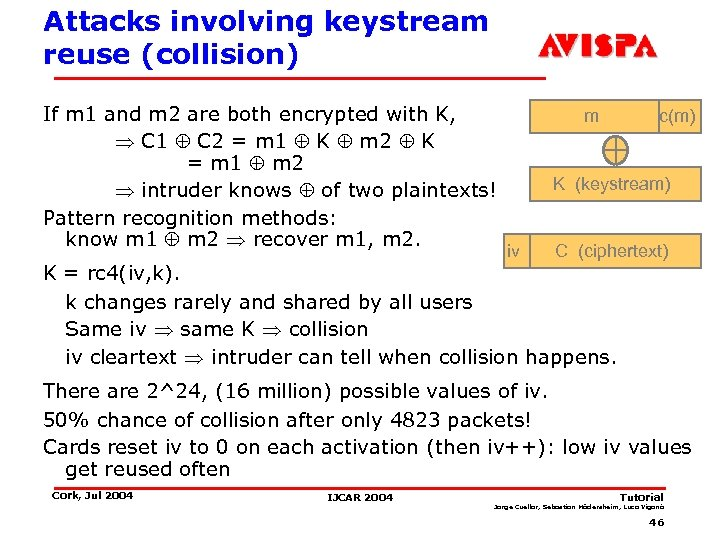 Attacks involving keystream reuse (collision) If m 1 and m 2 are both encrypted