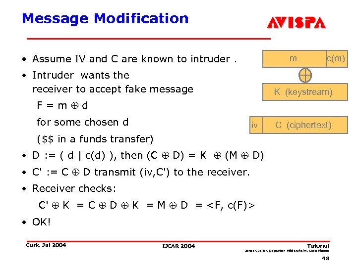 Message Modification • Assume IV and C are known to intruder. m • Intruder