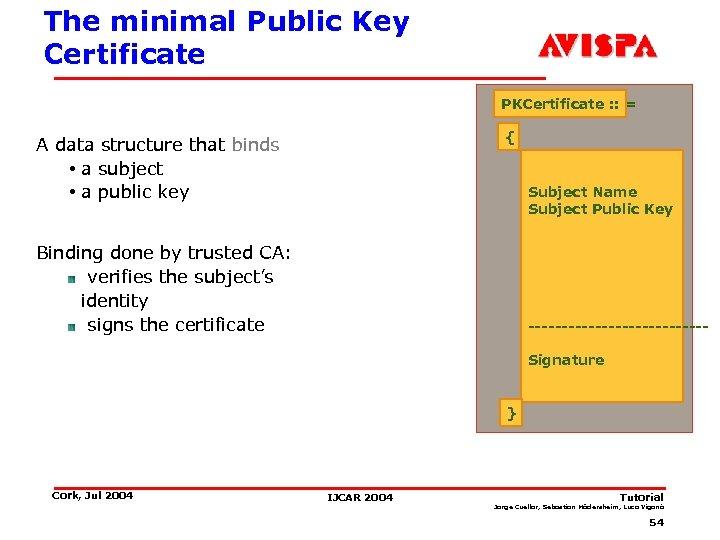 The minimal Public Key Certificate PKCertificate : : = { A data structure that