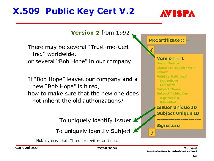 X. 509 Public Key Cert V. 2 Version 2 from 1992 PKCertificate : :